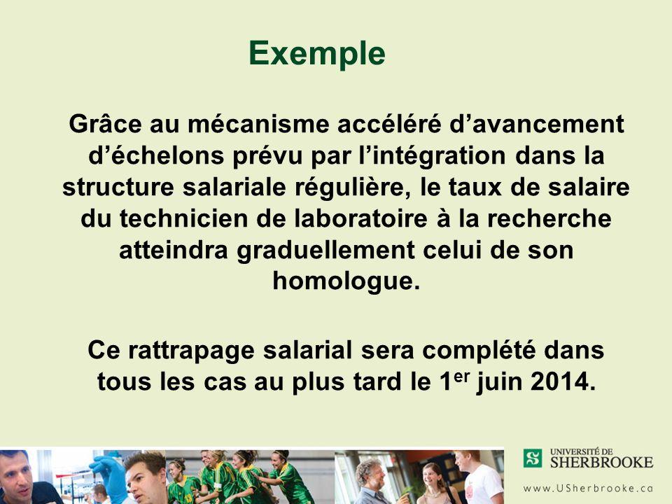 Exemple Grâce au mécanisme accéléré davancement déchelons prévu par lintégration dans la structure salariale régulière, le taux de salaire du technicien de laboratoire à la recherche atteindra graduellement celui de son homologue.