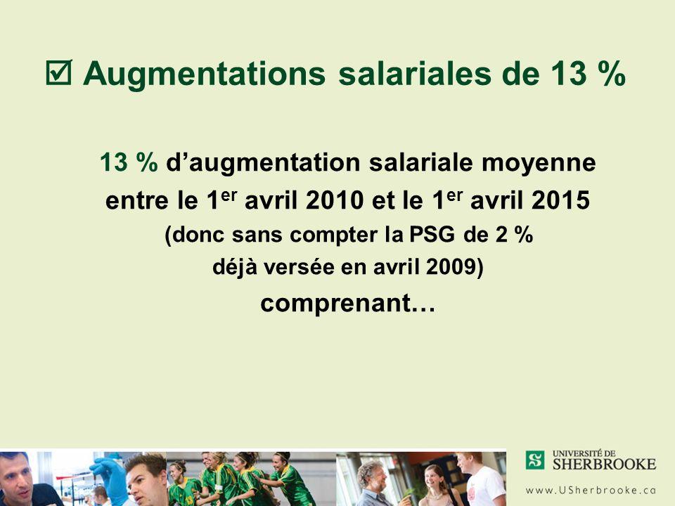 Augmentations salariales de 13 % 13 % daugmentation salariale moyenne entre le 1 er avril 2010 et le 1 er avril 2015 (donc sans compter la PSG de 2 % déjà versée en avril 2009) comprenant…