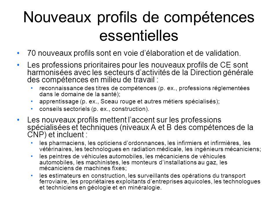 Nouveaux profils de compétences essentielles 70 nouveaux profils sont en voie délaboration et de validation.