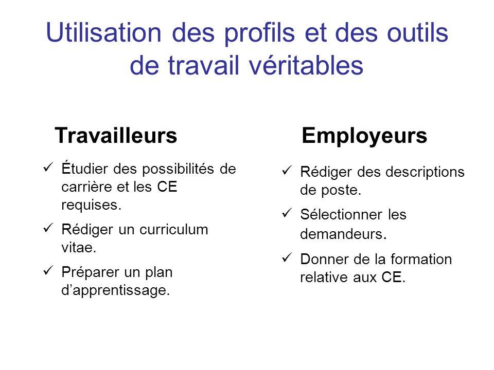 Utilisation des profils et des outils de travail véritables TravailleursEmployeurs Rédiger des descriptions de poste.