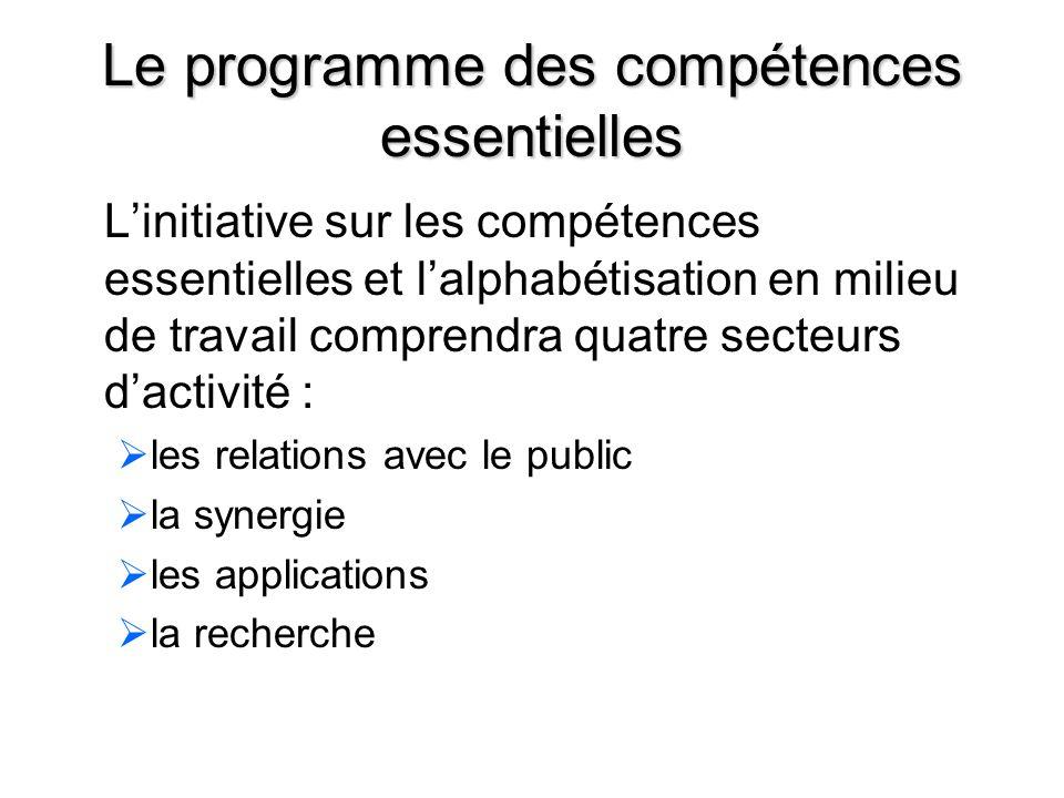 Le programme des compétences essentielles Linitiative sur les compétences essentielles et lalphabétisation en milieu de travail comprendra quatre secteurs dactivité : les relations avec le public la synergie les applications la recherche