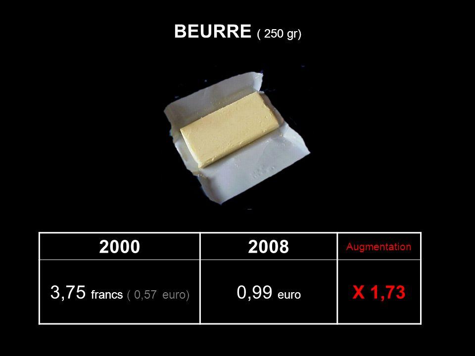 20002008 Augmentation 3,75 francs ( 0,57 euro) 0,99 euro X 1,73 BEURRE ( 250 gr)