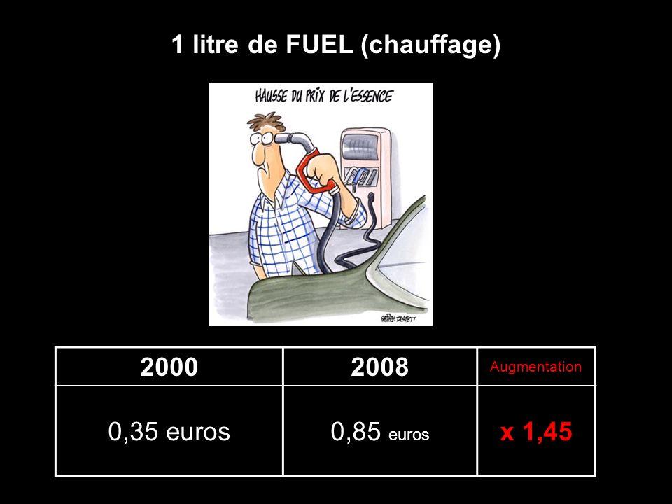 20002008 Augmentation 0,35 euros0,85 euros x 1,45 1 litre de FUEL (chauffage)