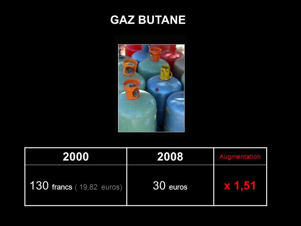20002008 Augmentation 130 francs ( 19,82 euros) 30 euros x 1,51 GAZ BUTANE