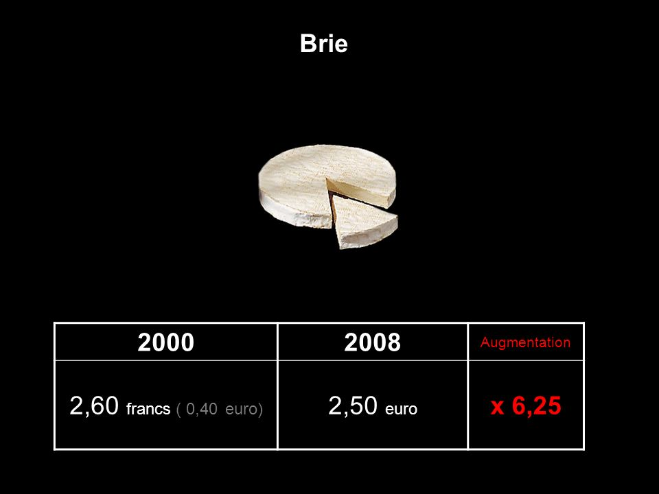 20002008 Augmentation 2,60 francs ( 0,40 euro) 2,50 euro x 6,25 Brie