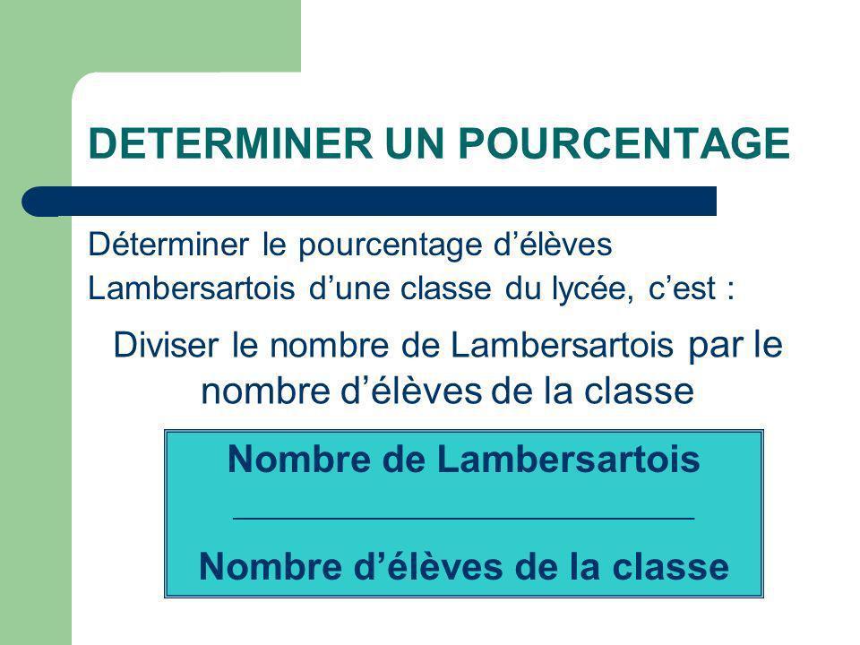 DETERMINER UN POURCENTAGE Déterminer le pourcentage délèves Lambersartois dune classe du lycée, cest : Diviser le nombre de Lambersartois par le nombre délèves de la classe Nombre de Lambersartois _______________________________________ Nombre délèves de la classe