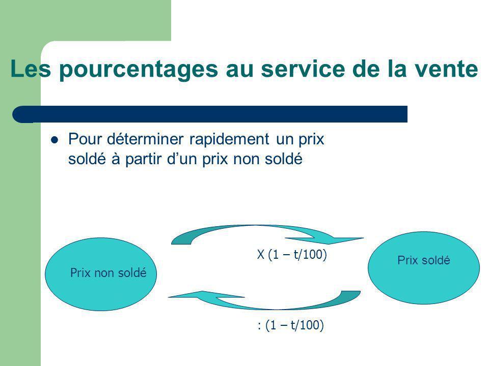 Les pourcentages au service de la vente Pour déterminer rapidement un prix soldé à partir dun prix non soldé Prix non soldé Prix soldé X (1 – t/100) : (1 – t/100)