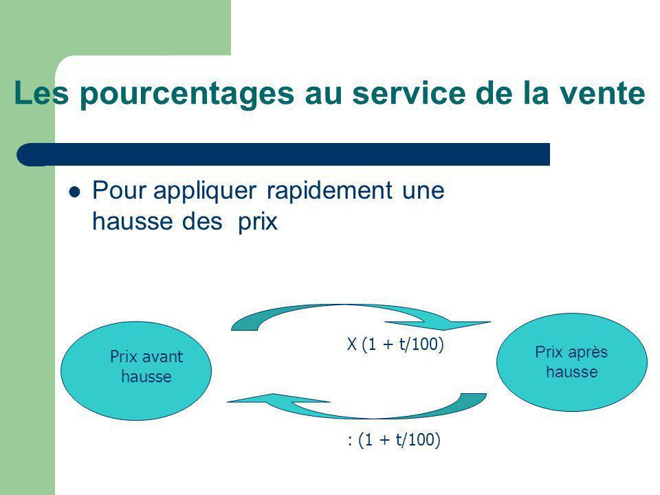 Les pourcentages au service de la vente Pour appliquer rapidement une hausse des prix Prix avant hausse Prix après hausse X (1 + t/100) : (1 + t/100)