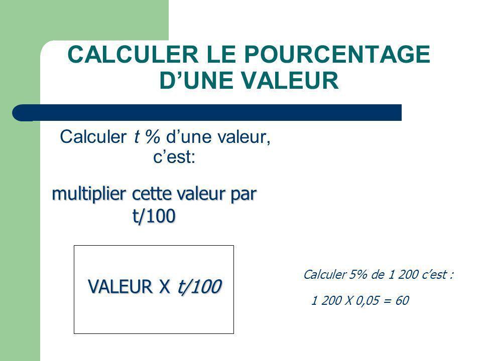 CALCULER LE POURCENTAGE DUNE VALEUR Calculer t % dune valeur, cest: Calculer 5% de 1 200 cest : 1 200 X 0,05 = 60 multiplier cette valeur par t/100 VALEUR X t/100