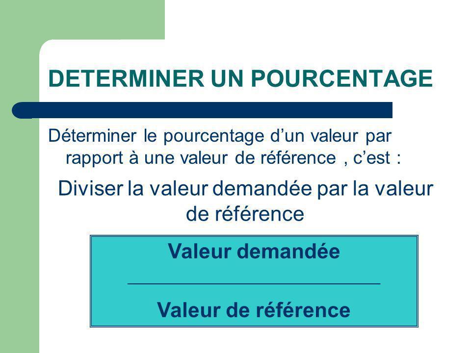 DETERMINER UN POURCENTAGE Déterminer le pourcentage dun valeur par rapport à une valeur de référence, cest : Diviser la valeur demandée par la valeur de référence Valeur demandée _______________________________________ Valeur de référence
