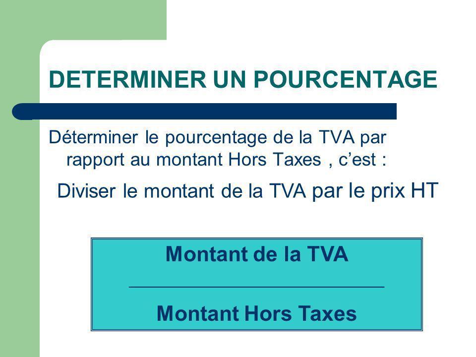 DETERMINER UN POURCENTAGE Déterminer le pourcentage de la TVA par rapport au montant Hors Taxes, cest : Diviser le montant de la TVA par le prix HT Montant de la TVA _______________________________________ Montant Hors Taxes