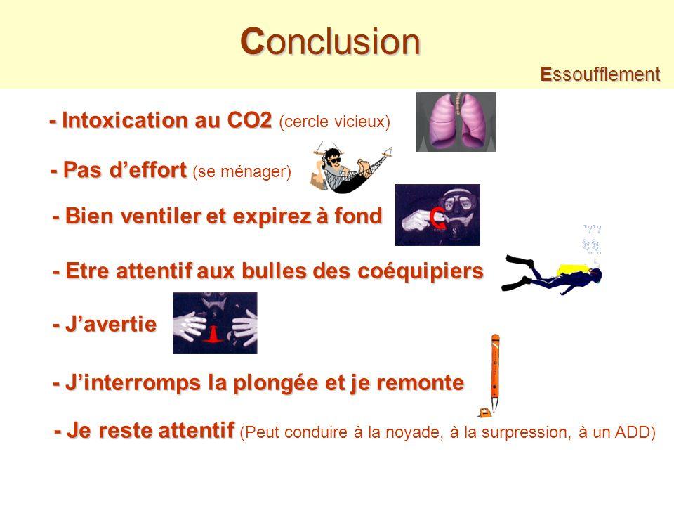 - Les causes et facteurs favorisants L Essoufflement - La prévention - Conclusion - Définition & mécanisme - Si cela arrive à un coéquipier - Si cela