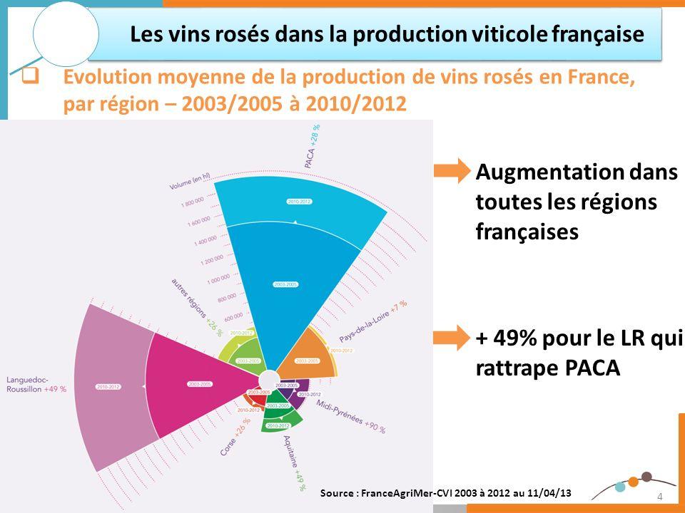 4 Augmentation dans toutes les régions françaises + 49% pour le LR qui rattrape PACA Les vins rosés dans la production viticole française Evolution mo