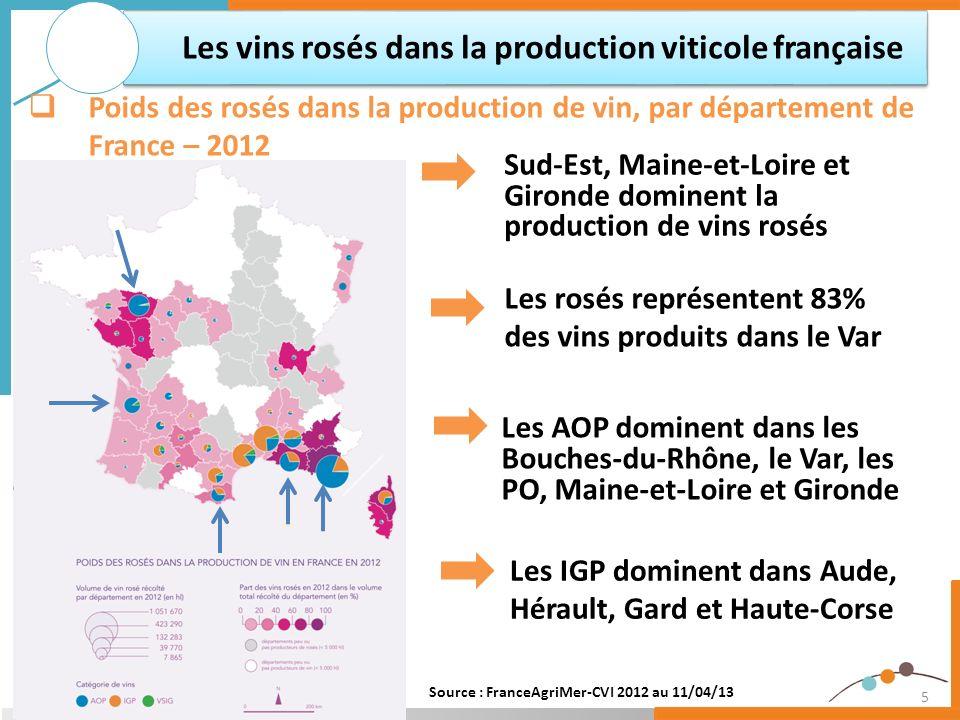5 Les rosés représentent 83% des vins produits dans le Var Les vins rosés dans la production viticole française Poids des rosés dans la production de