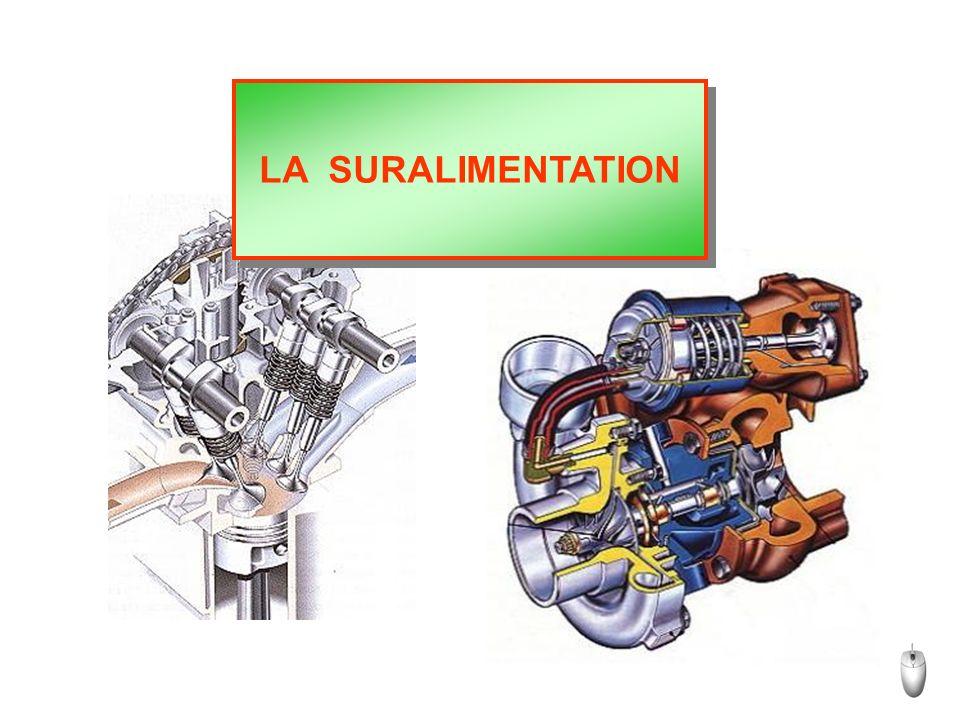 La puissance et le couple fourni par un moteur ont pour origine la pression résultant de la combustion du mélange air / essence introduit dans les cylindres.
