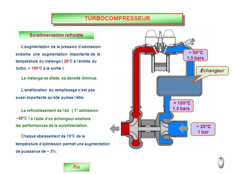 TURBOCOMPRESSEUR ~ 20°C 1 bar > 100°C 1,5 bars ~ 50°C 1,5 bars Échangeur Suralimentation refroidie Laugmentation de la pression dadmission Le mélange se dilate, sa densité diminue.