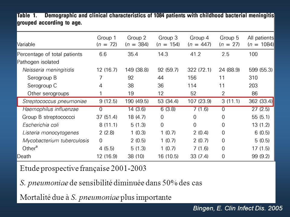 Bingen, E.Clin Infect Dis. 2005 Etude prospective française 2001-2003 S.