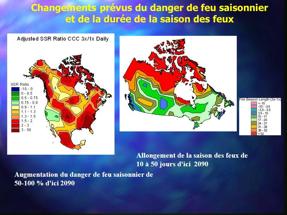 Changements prévus du danger de feu saisonnier et de la durée de la saison des feux Allongement de la saison des feux de 10 à 50 jours d'ici 2090 Augm