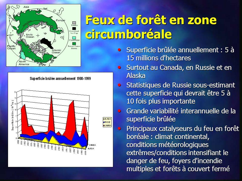 Feux de forêt en zone circumboréale Superficie brûlée annuellement : 5 à 15 millions d'hectares Superficie brûlée annuellement : 5 à 15 millions d'hec