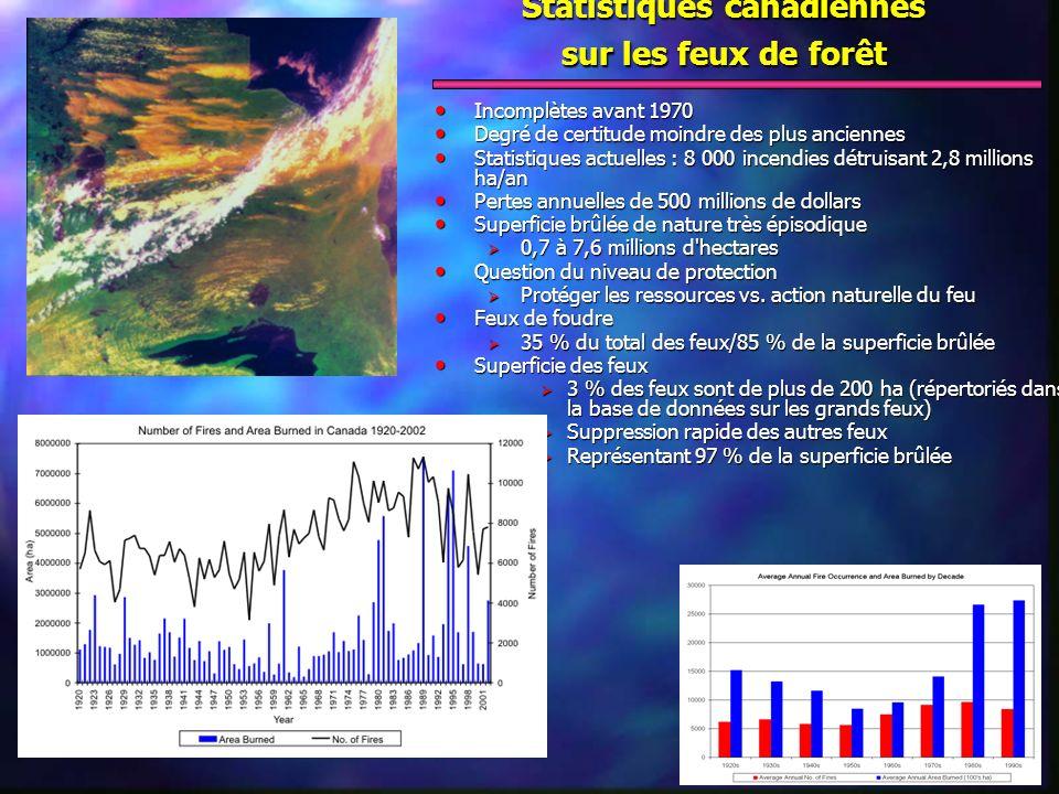 Statistiques canadiennes sur les feux de forêt Incomplètes avant 1970 Incomplètes avant 1970 Degré de certitude moindre des plus anciennes Degré de ce