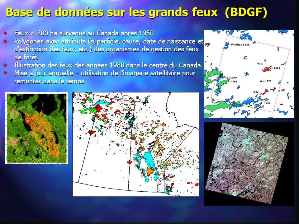 Base de données sur les grands feux (BDGF) Feux > 200 ha survenus au Canada après 1950 Feux > 200 ha survenus au Canada après 1950 Polygones avec attr