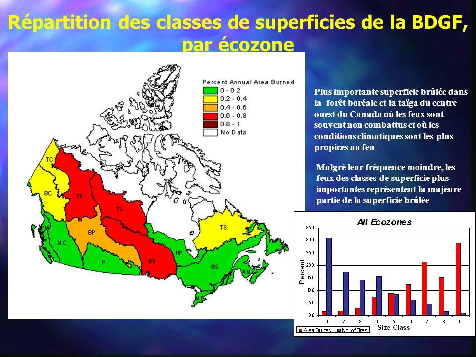 Répartition des classes de superficies de la BDGF, par écozone Plus importante superficie brûlée dans la forêt boréale et la taïga du centre- ouest du