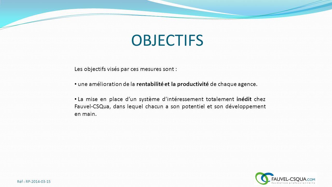 OBJECTIFS Réf : RP-2014-03-15 Les objectifs visés par ces mesures sont : une amélioration de la rentabilité et la productivité de chaque agence.