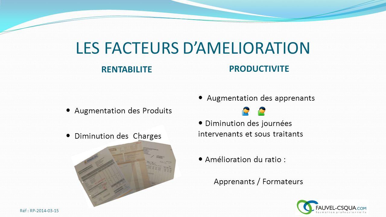 LES FACTEURS DAMELIORATION RENTABILITE PRODUCTIVITE Augmentation des Produits Diminution des Charges Augmentation des apprenants Diminution des journées intervenants et sous traitants Amélioration du ratio : Réf : RP-2014-03-15 Apprenants / Formateurs