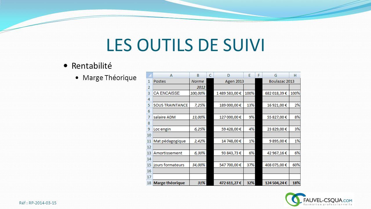 LES OUTILS DE SUIVI Rentabilité Marge Théorique Réf : RP-2014-03-15