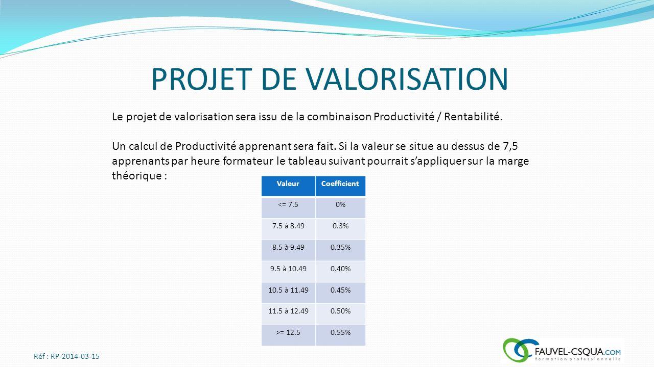 PROJET DE VALORISATION Réf : RP-2014-03-15 Le projet de valorisation sera issu de la combinaison Productivité / Rentabilité.