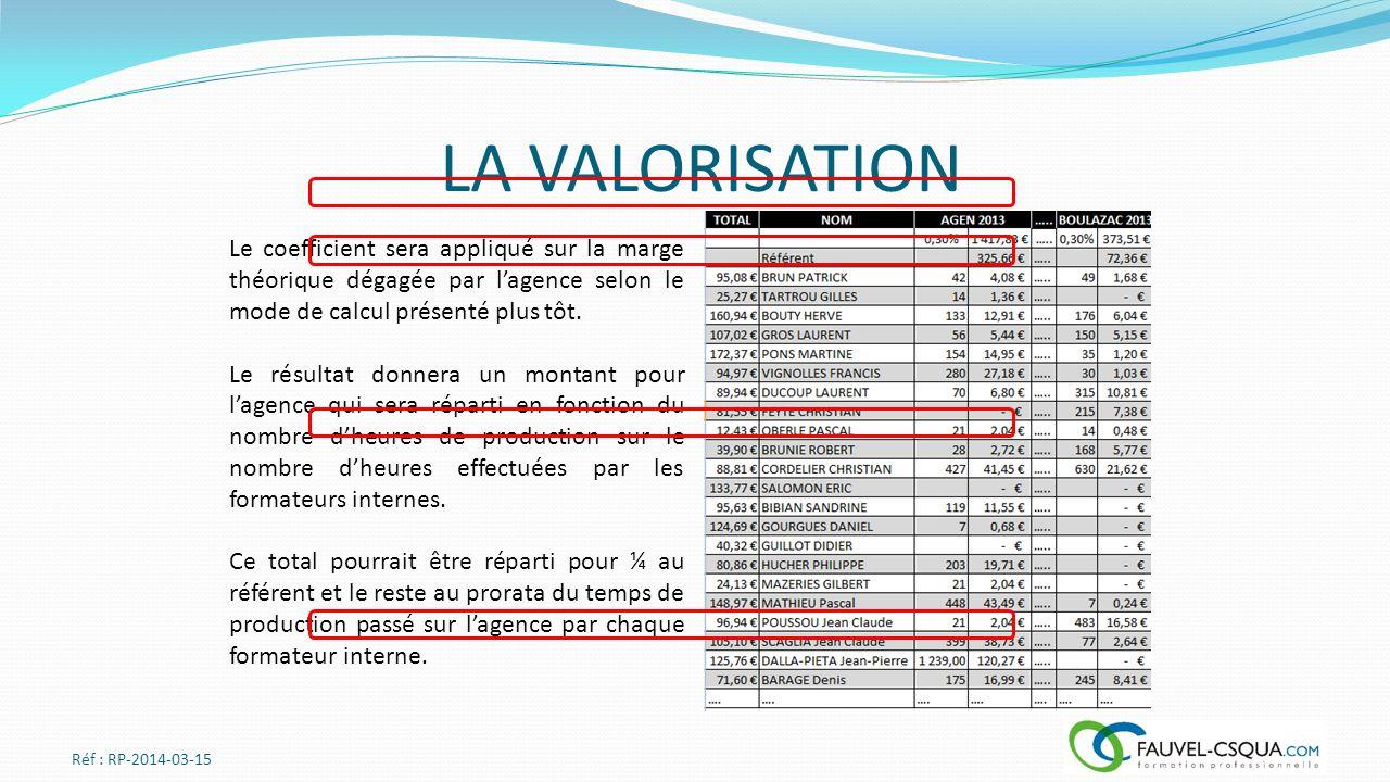 LA VALORISATION Réf : RP-2014-03-15 Le coefficient sera appliqué sur la marge théorique dégagée par lagence selon le mode de calcul présenté plus tôt.