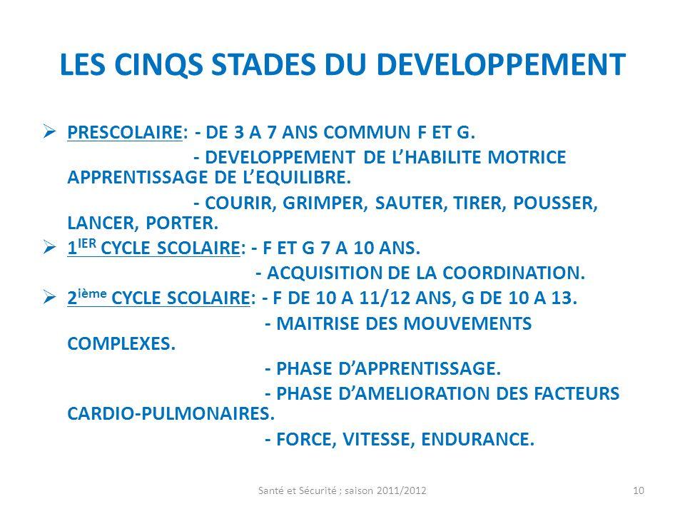 LES CINQS STADES DU DEVELOPPEMENT PRESCOLAIRE: - DE 3 A 7 ANS COMMUN F ET G. - DEVELOPPEMENT DE LHABILITE MOTRICE APPRENTISSAGE DE LEQUILIBRE. - COURI