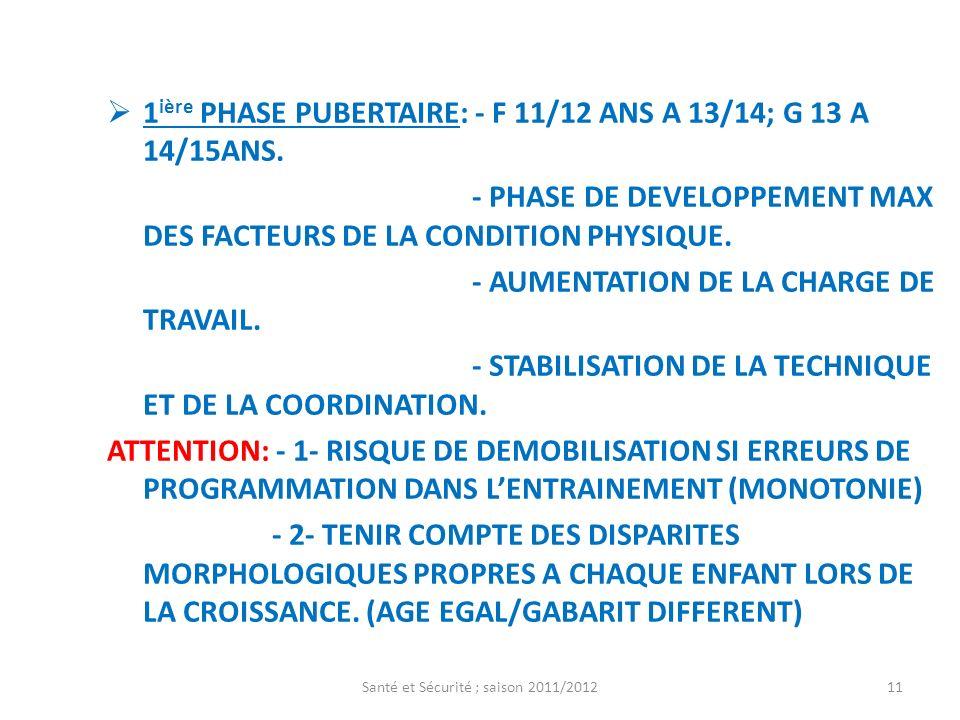 1 ière PHASE PUBERTAIRE: - F 11/12 ANS A 13/14; G 13 A 14/15ANS. - PHASE DE DEVELOPPEMENT MAX DES FACTEURS DE LA CONDITION PHYSIQUE. - AUMENTATION DE