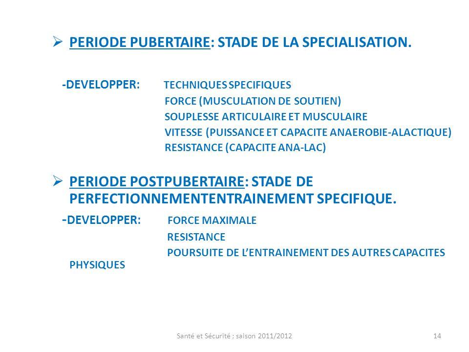 PERIODE PUBERTAIRE: STADE DE LA SPECIALISATION. -DEVELOPPER: TECHNIQUES SPECIFIQUES FORCE (MUSCULATION DE SOUTIEN) SOUPLESSE ARTICULAIRE ET MUSCULAIRE