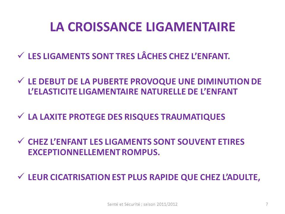 LE TRAVAIL DE LA SOUPLESSE.1.LA SOUPLESSE EST NATURELLE ET IMPORTANTE CHEZ LENFANT.