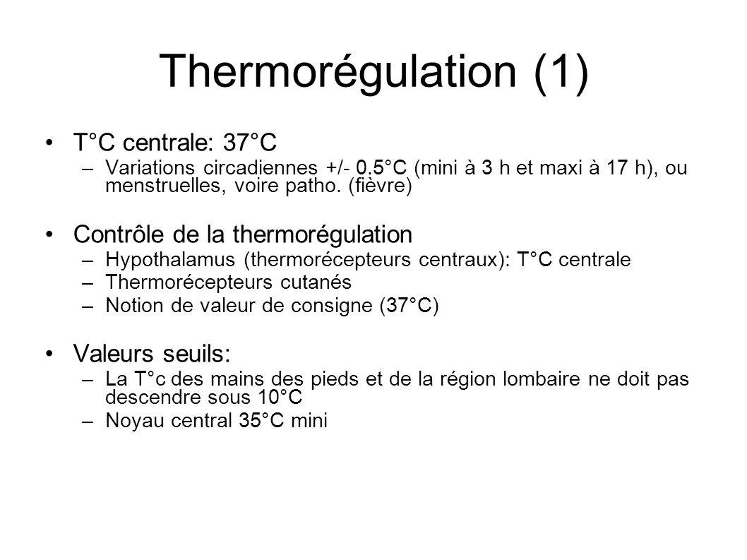 Thermorégulation (1) T°C centrale: 37°C –Variations circadiennes +/- 0.5°C (mini à 3 h et maxi à 17 h), ou menstruelles, voire patho. (fièvre) Contrôl