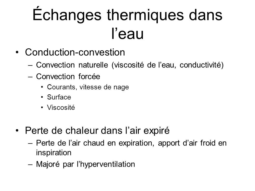 Échanges thermiques dans leau Conduction-convestion –Convection naturelle (viscosité de leau, conductivité) –Convection forcée Courants, vitesse de na