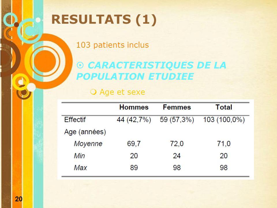 21 Type et nature des interventions RESULTATS (2) 45 interventions non programmées (44%) 30 patients (29%) ont fait un séjour postopératoire en réanimation