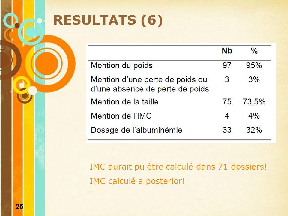 26 ETAT NUTRITIONNEL PREOPERATOIRE RESULTATS (7) Parmi les 30 sujets dénutris, aucun na été étiqueté comme tel dans son dossier.