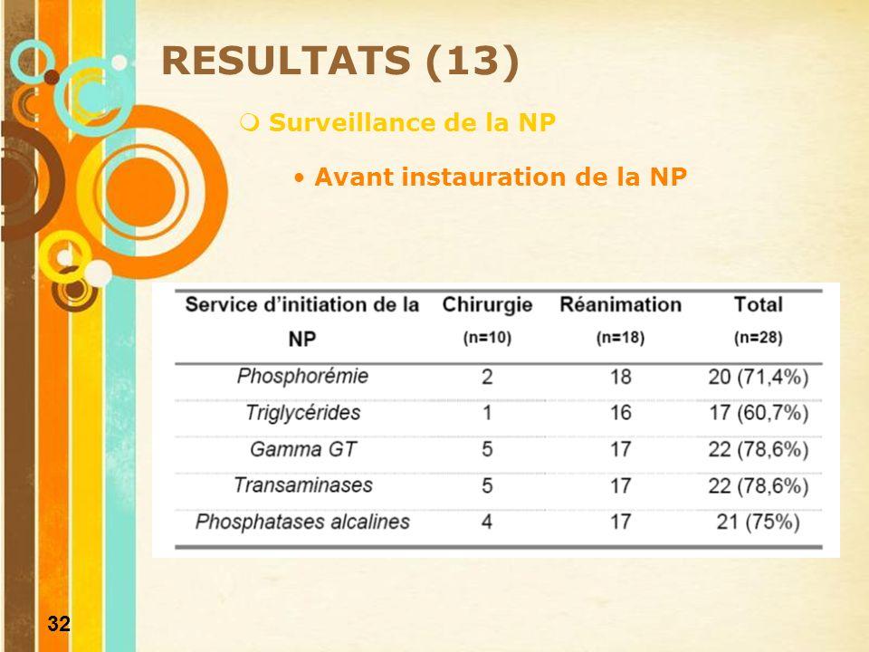 33 RESULTATS (14) Surveillance de la NP Après instauration de la NP