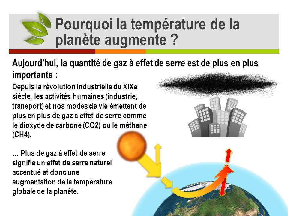 Les différents gaz à effet de serre nont pas tous la même origine : Répartition démission des différents gaz En France, cest le secteur des transports qui représente la part la plus importante des émissions de gaz à effet de serre.