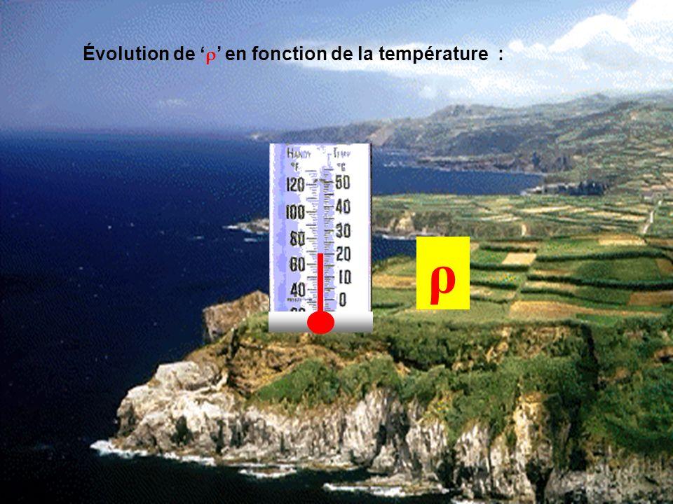 ρ Évolution de en fonction de la température :