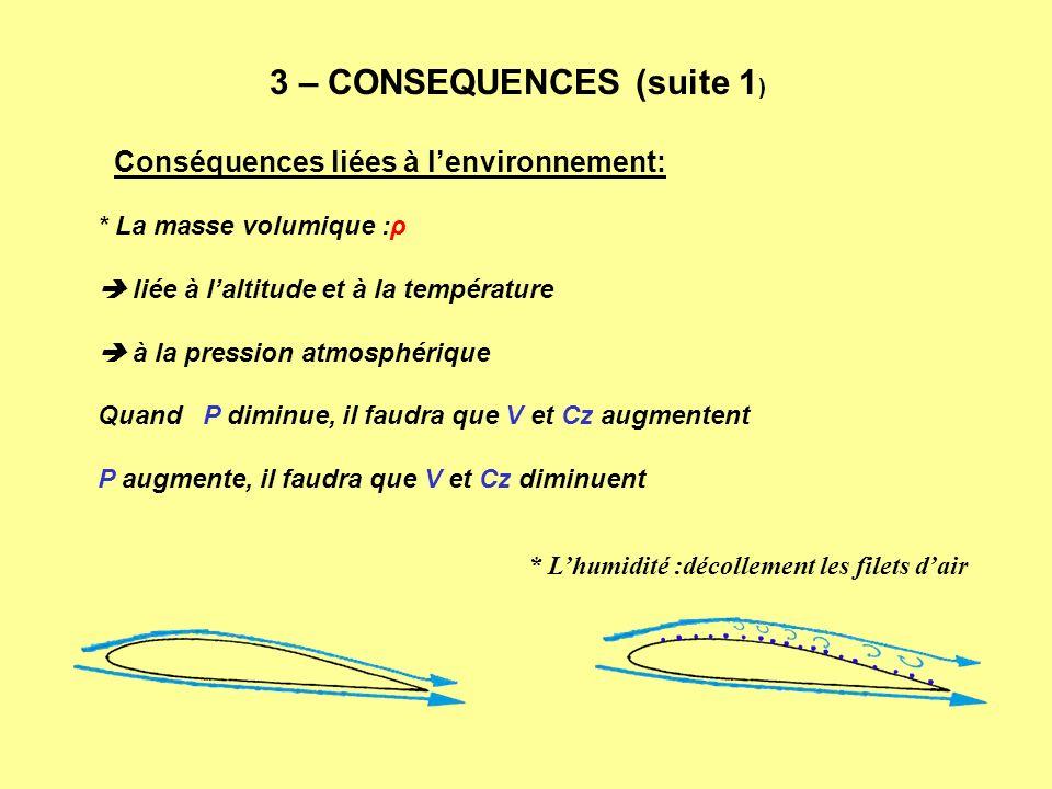 Conséquences liées à lenvironnement: 3 – CONSEQUENCES (suite 1 ) * La masse volumique :ρ liée à laltitude et à la température à la pression atmosphéri