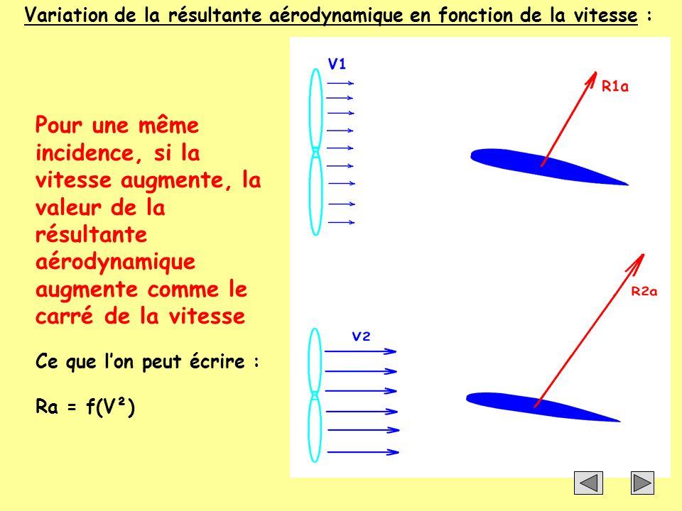 Variation de la résultante aérodynamique en fonction de la vitesse : Pour une même incidence, si la vitesse augmente, la valeur de la résultante aérod