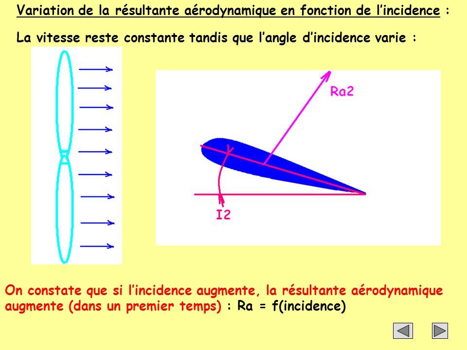 Variation de la résultante aérodynamique en fonction de lincidence : La vitesse reste constante tandis que langle dincidence varie : On constate que s