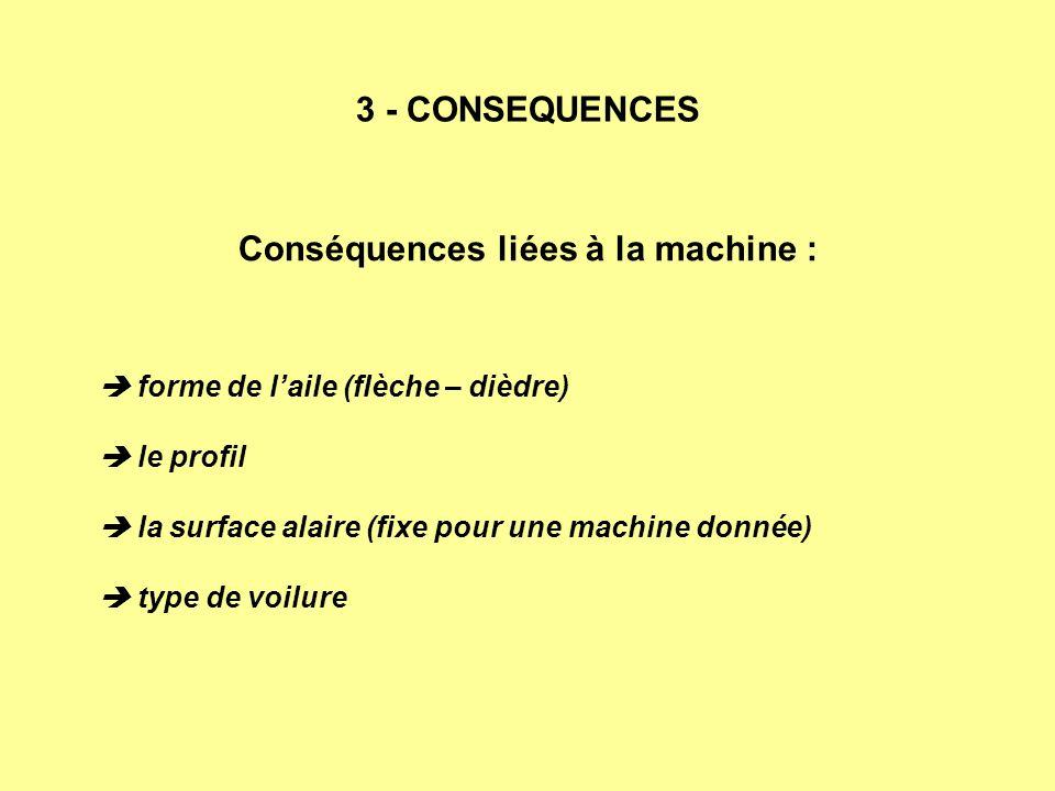 Conséquences liées à la machine : 3 - CONSEQUENCES forme de laile (flèche – dièdre) le profil la surface alaire (fixe pour une machine donnée) type de