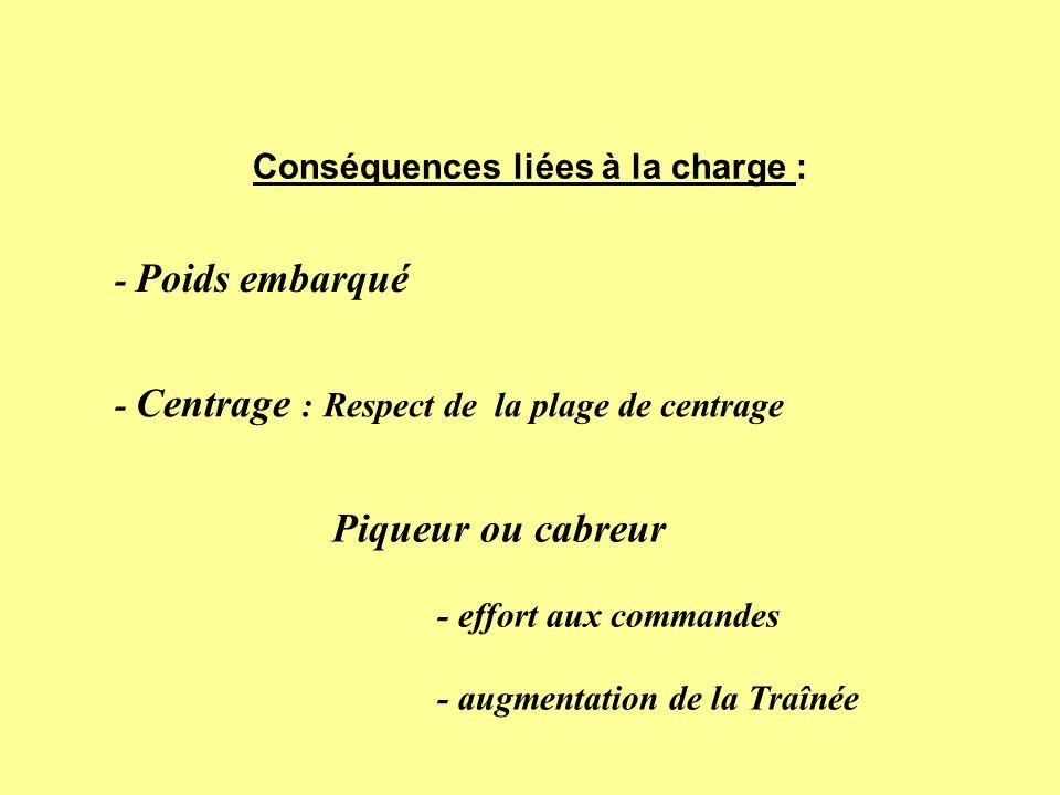 Conséquences liées à la charge : - Poids embarqué - Centrage : Respect de la plage de centrage Piqueur ou cabreur - effort aux commandes - augmentatio