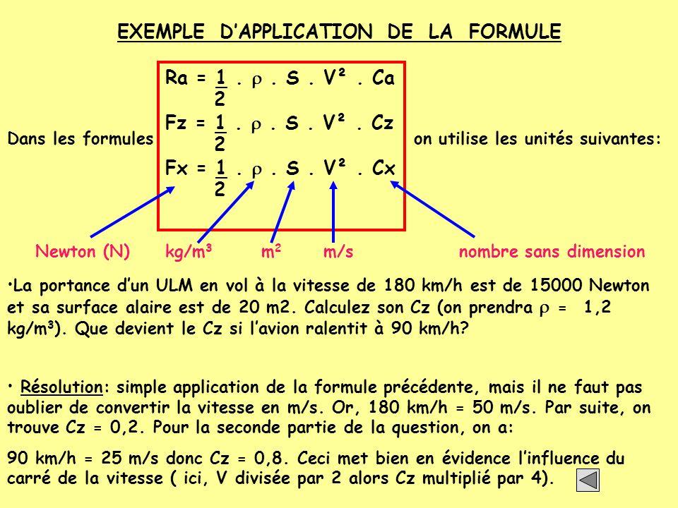 EXEMPLE DAPPLICATION DE LA FORMULE Ra = 1.. S. V². Ca 2 Fz = 1.. S. V². Cz 2 Fx = 1.. S. V². Cx 2 Dans les formuleson utilise les unités suivantes: no
