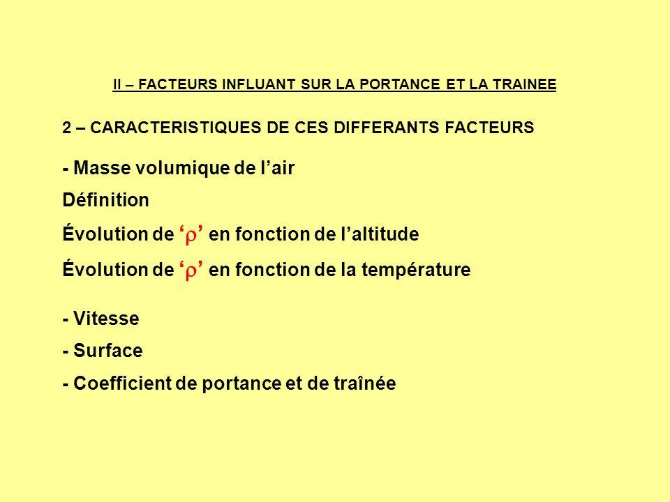 2 – CARACTERISTIQUES DE CES DIFFERANTS FACTEURS - Masse volumique de lair Définition Évolution de en fonction de laltitude Évolution de en fonction de