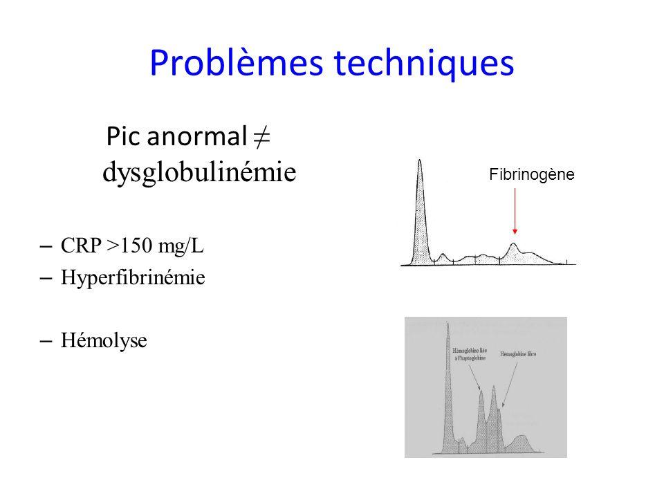 Problèmes techniques Pic anormal dysglobulinémie – CRP >150 mg/L – Hyperfibrinémie – Hémolyse Fibrinogène